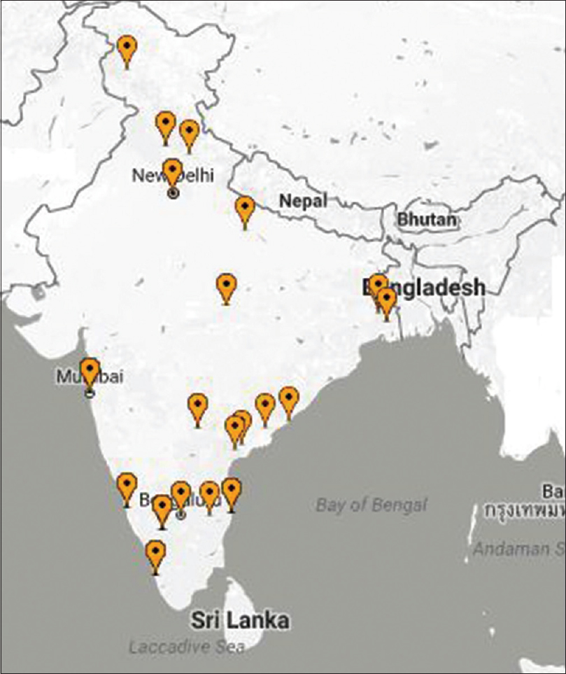 Figure 2: Location of research centers in India
